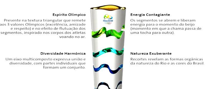 tocha-olimpica-significado-pilares