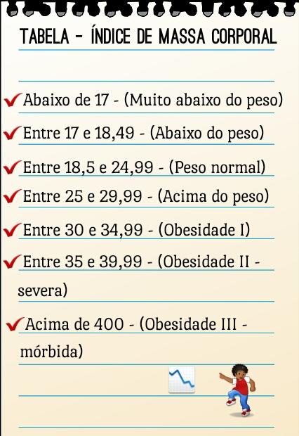 Tabela-indice-de-massa-corporal- imc