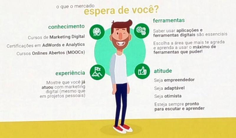 Infográfico - O que o mercado espera dos profissionais de Marketing?